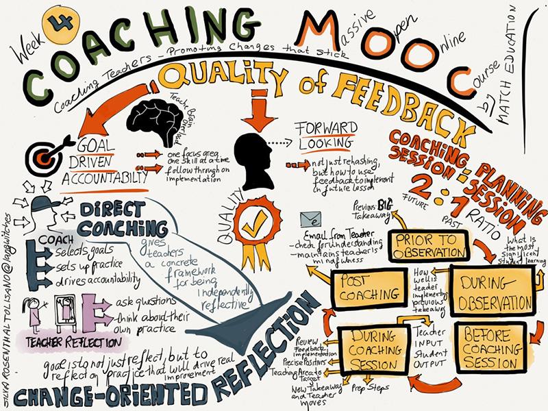 Démocratiques, les MOOCs?